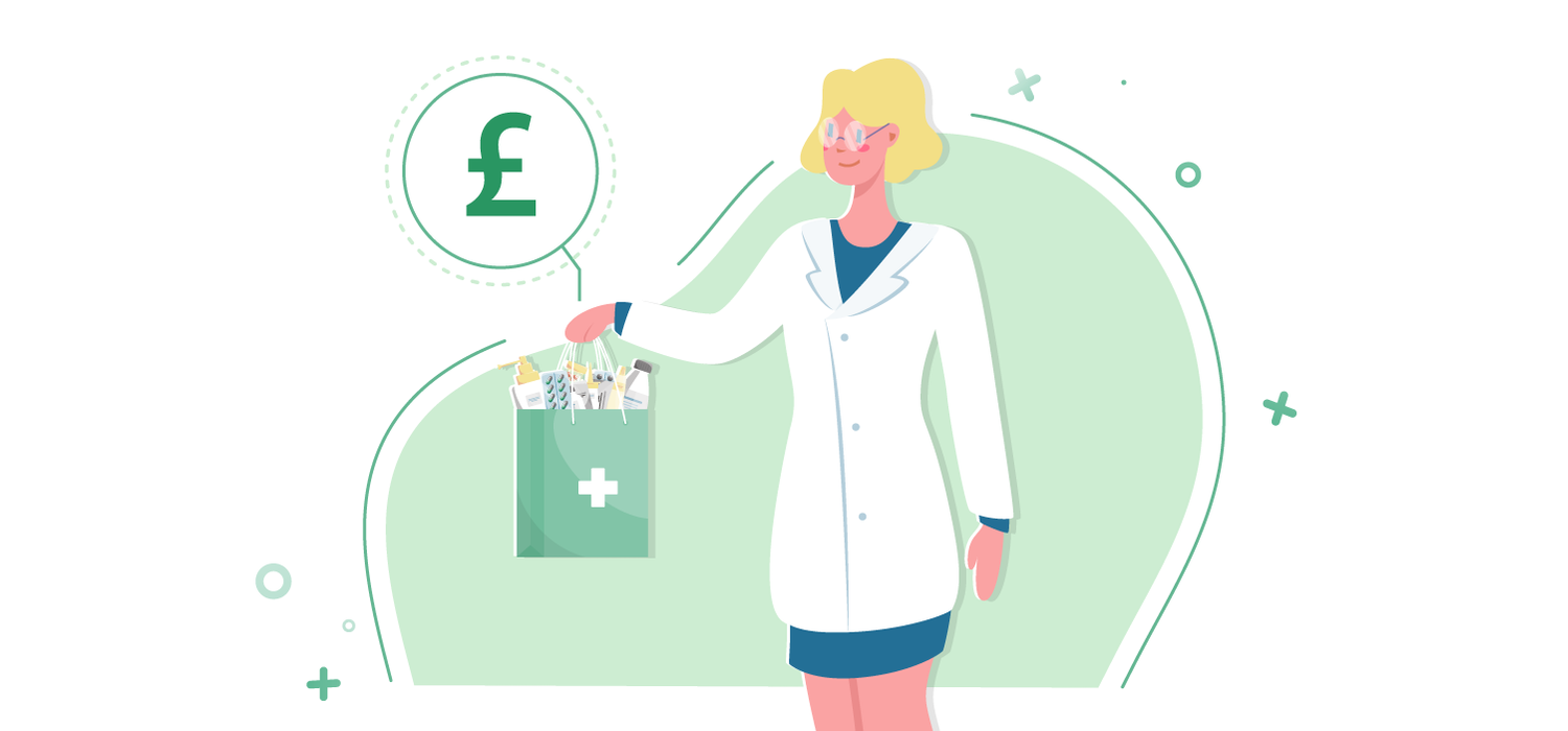 nhs prescription costs / charges